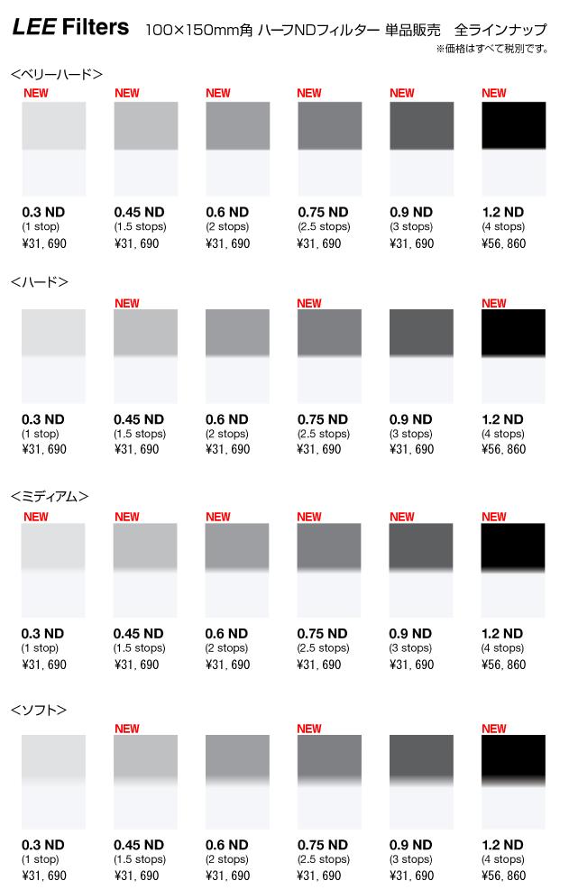 LEE-Filters-ND-Grad-Range_n.jpg
