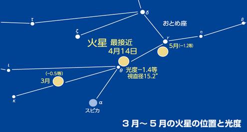 20140414_03_astro.jpg