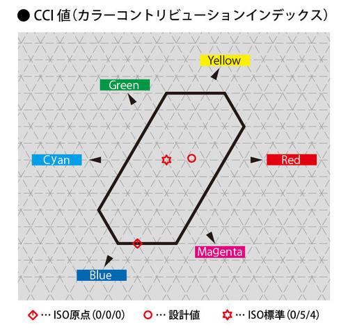 14-20_cci.jpg