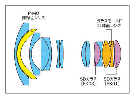 AT-X11-20-PRO-DX_lens.jpg