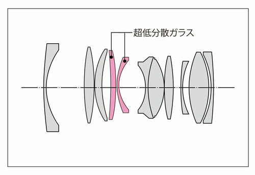 atx-m23mm_lens.jpg