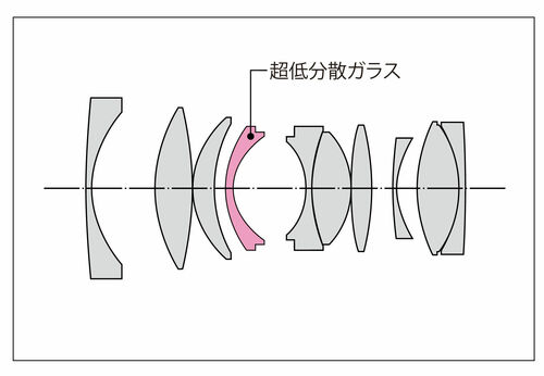 atx-m33mm_lens.jpg