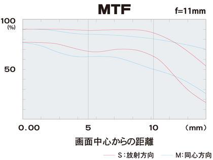 116_2_mtf_11-thumb-420xauto-1238.jpg