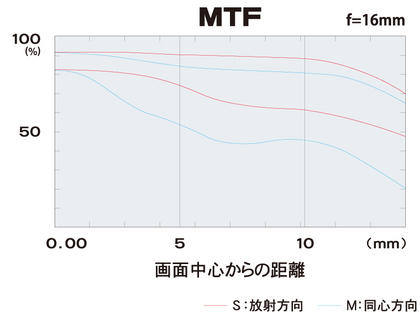 116_2_mtf_16-thumb-420xauto-1239.jpg