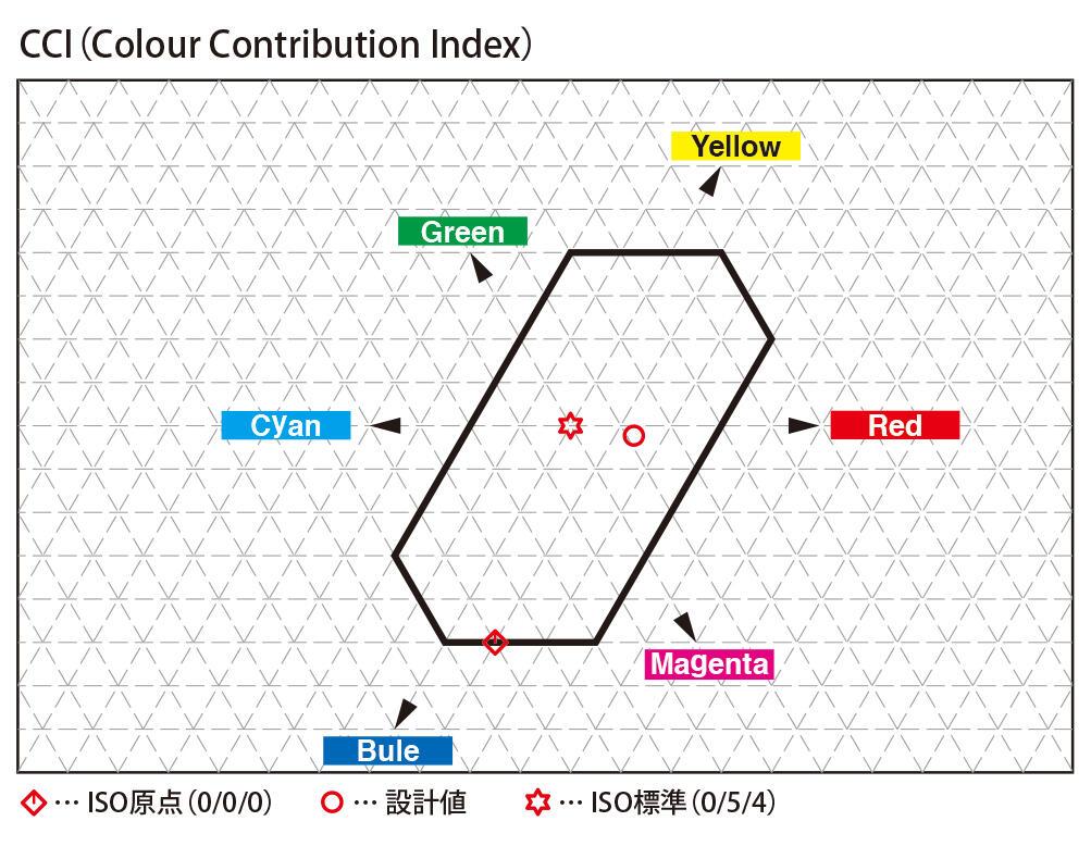 https://www.kenko-tokina.co.jp/camera-lens/tokina/mt-images/FiRIN-100mm_CCI.jpg