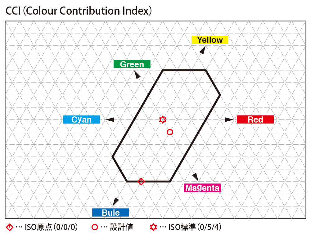 https://www.kenko-tokina.co.jp/camera-lens/tokina/mt-images/atxi116cci.jpg