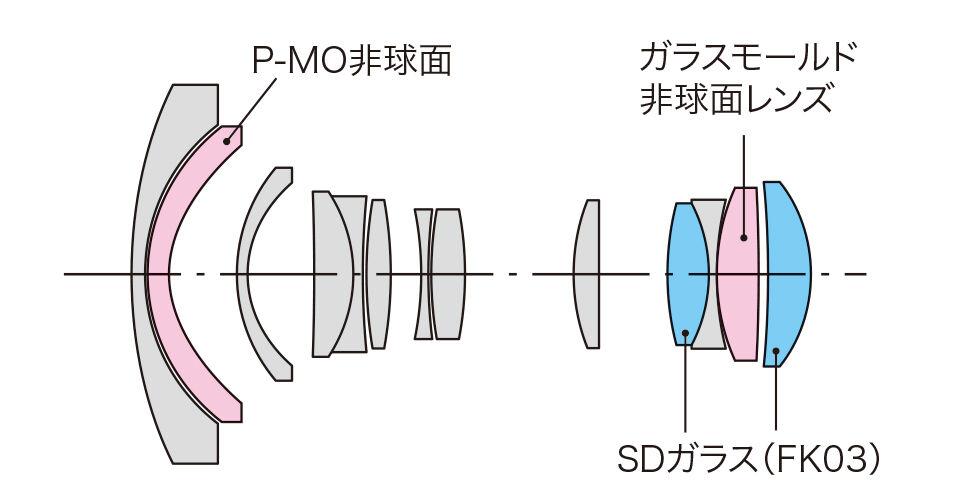 https://www.kenko-tokina.co.jp/camera-lens/tokina/mt-images/atxi116lens.jpg