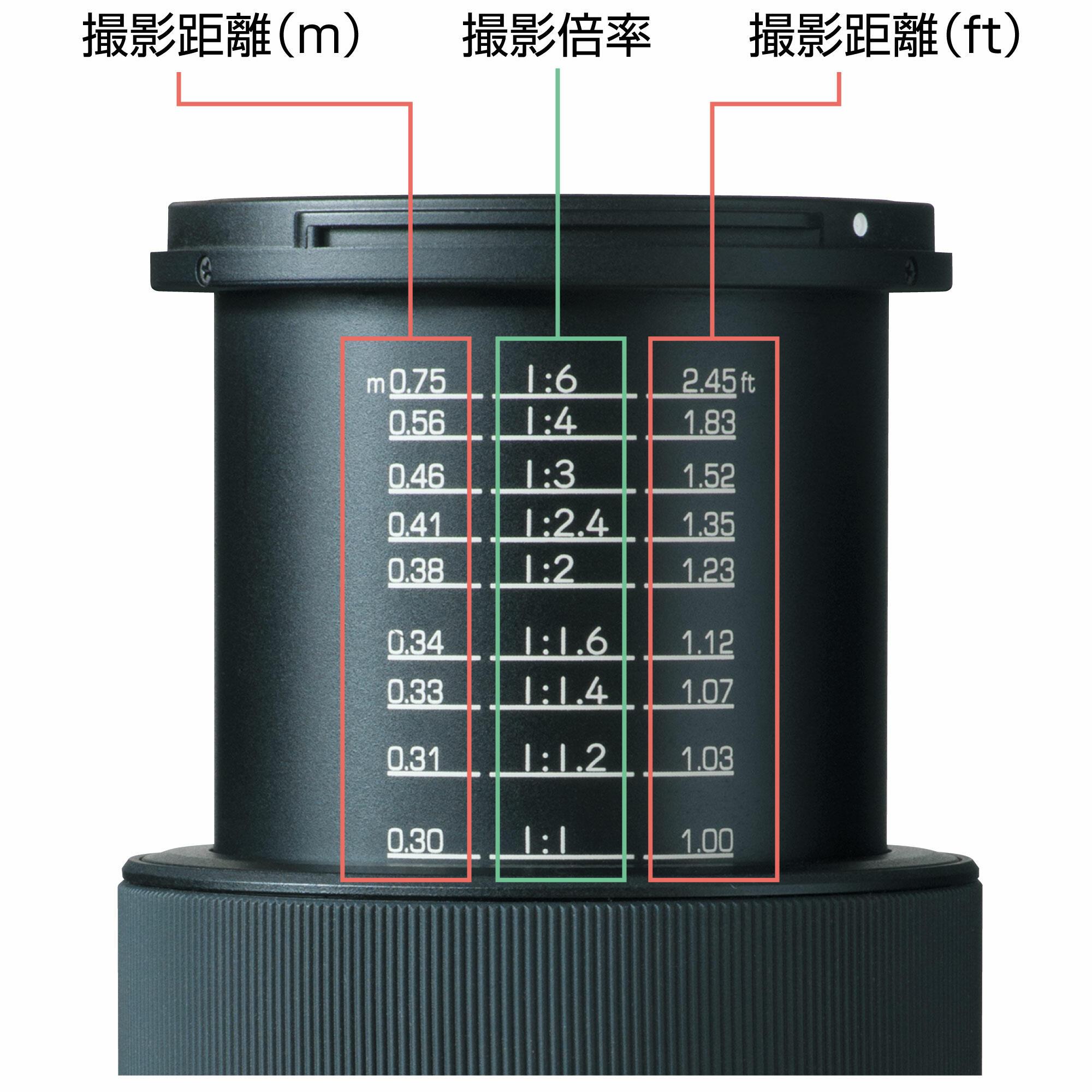 https://www.kenko-tokina.co.jp/camera-lens/tokina/mt-images/firin100mm_macrodistance.jpg