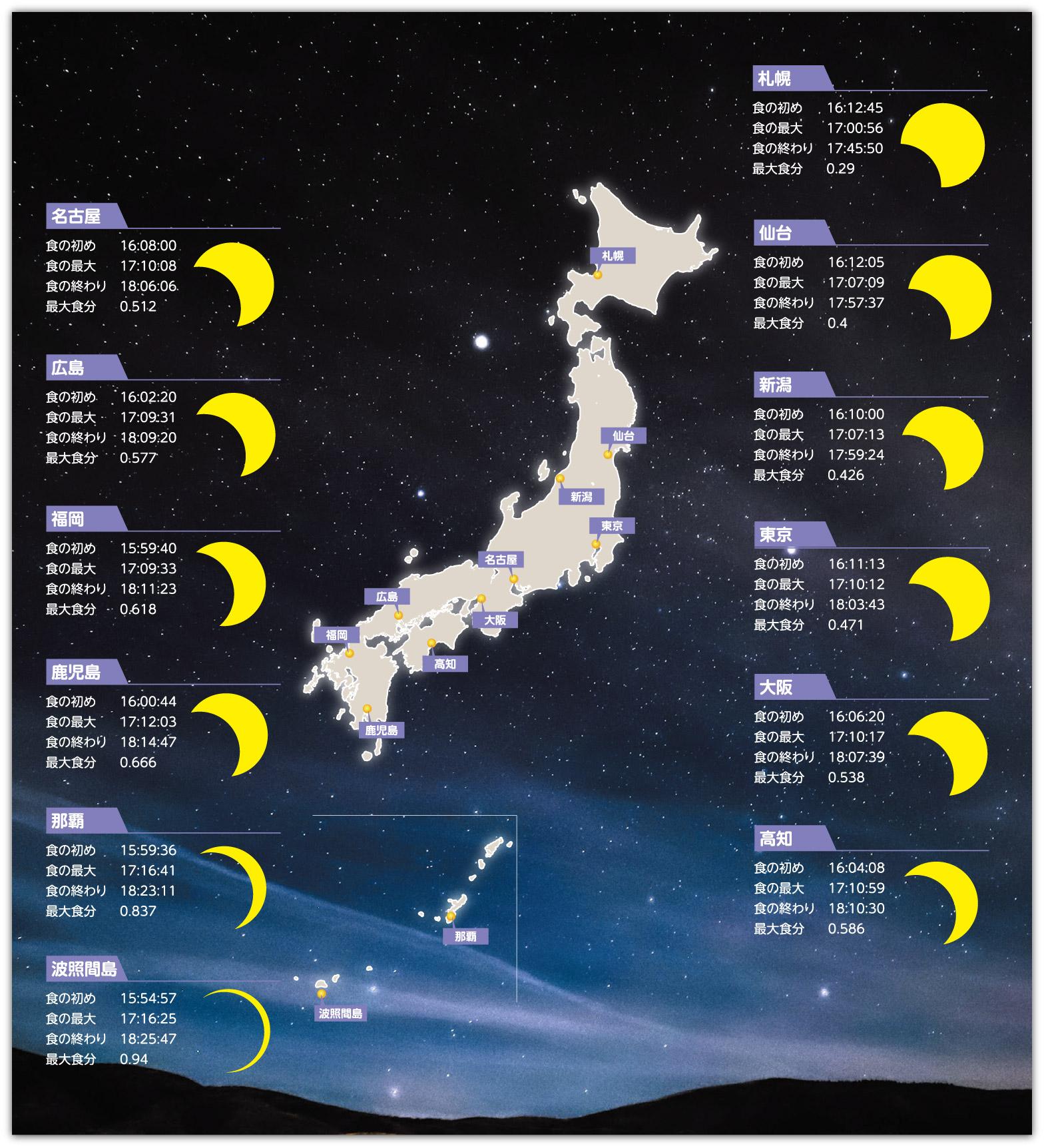 日 食 日 月 6 21