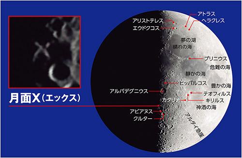 10月13日/12月11日 月面Xが見られる