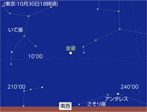 10月30日 金星が東方最大離角