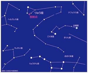 りゅう座流星群極大