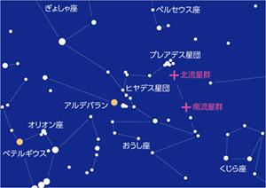 11月6日、13日 おうし座南流星群/おうし座北流星群極大