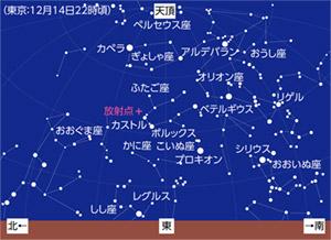 12月14日 ふたご座流星群極大