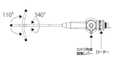 SNAKEOP-09 7.6mm×1m 可動ケーブル画像01