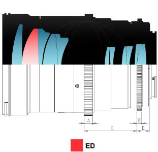 135mm-t2.2_spec.jpg