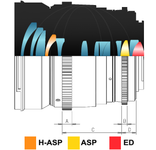 16mm-t2.2_spec.jpg