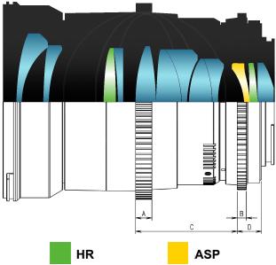 35mm-t1.5_spec.jpg