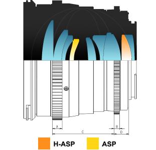 50mm-t1.5_spec.jpg