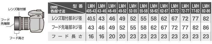 LMH_table.jpg