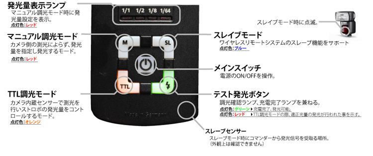 metz_44_control.jpg