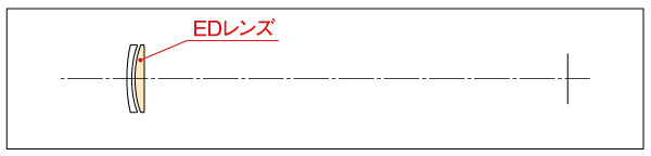 miltol400ed_structure.jpg