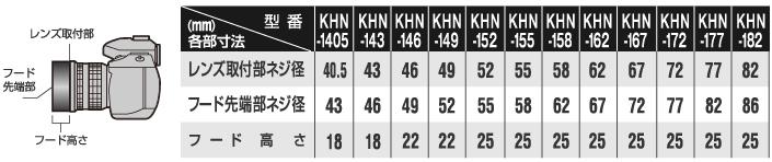 khn-100_table.jpg