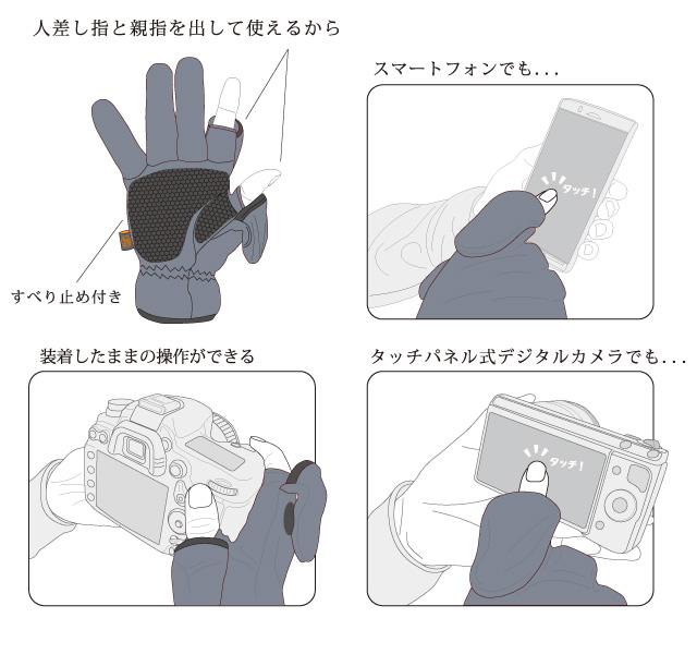 カメラ用手袋使用例