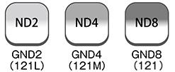 3gnd_kit.jpg