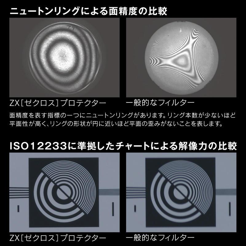 ZX プロテクター SLIM 画像4