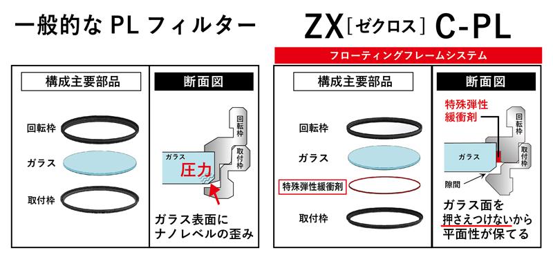 floatingflamesystem.jpg