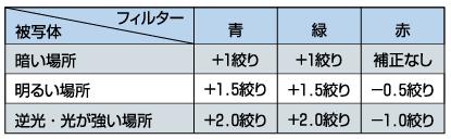 sp-colorset_table.png
