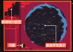 パソコンソフト プラネタリウム 星空散歩ライト画像03