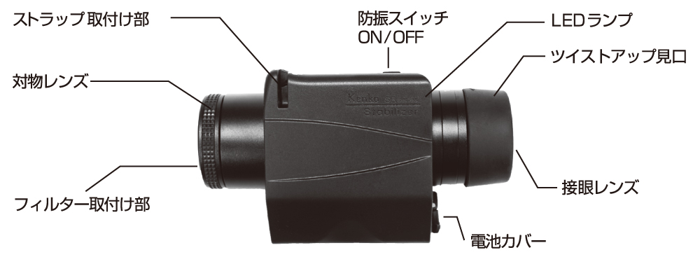 SRseries_Stabilizer_f8.jpg