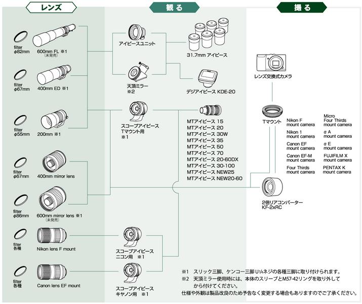 miltol_chart_02.jpg