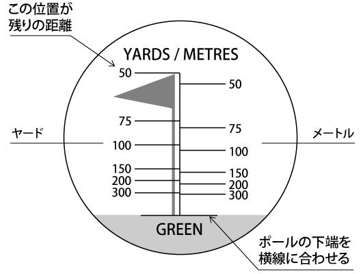 golfscope_8x21_img01.jpg