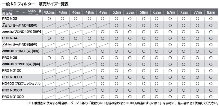 一般NDフィルター販売サイズ一覧表