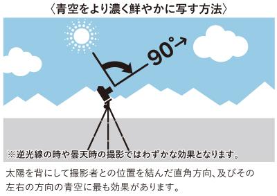 201710_howto01.jpg
