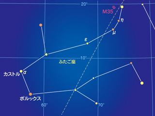 m35-opencluster_02.jpg