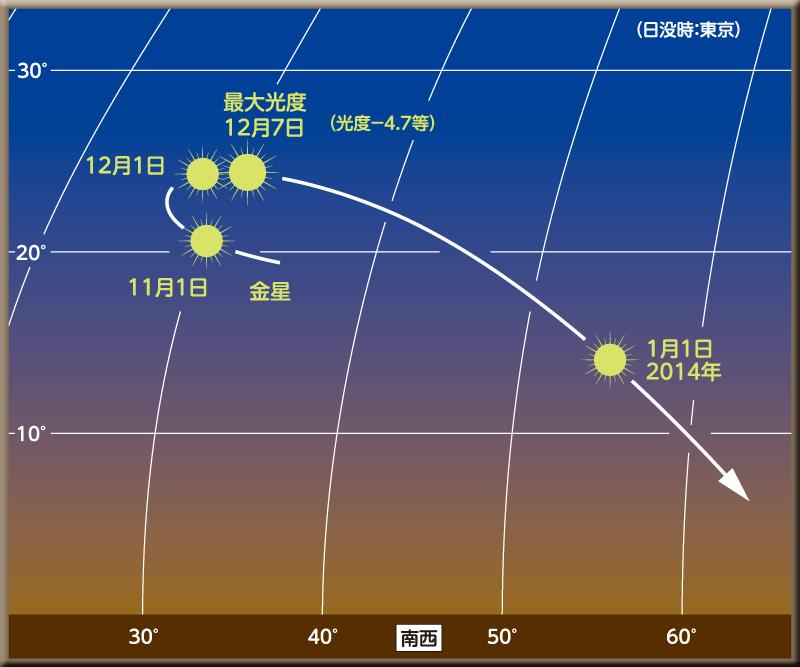 astro20131207.jpg