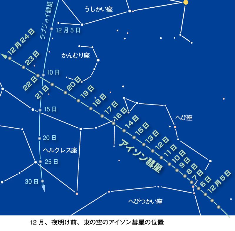 http://www.kenko-tokina.co.jp/special/comet_07.jpg