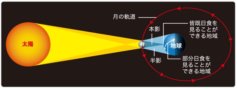 2012年5月21日:金環日食 | 特設...