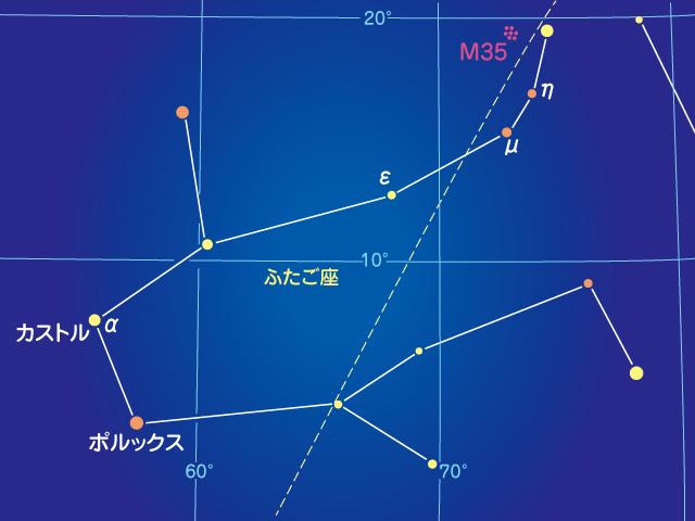 http://www.kenko-tokina.co.jp/special/m35-opencluster_02.jpg