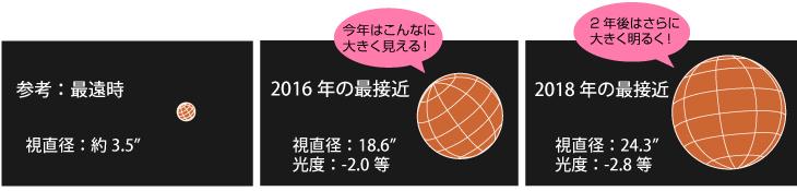 mars_hikaku.jpg