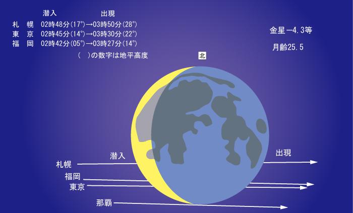 venus_eclipse02.jpg