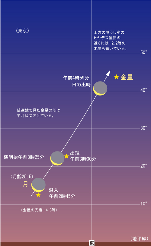 venus_eclipse03.jpg